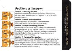 Rolex Positions of the Crown